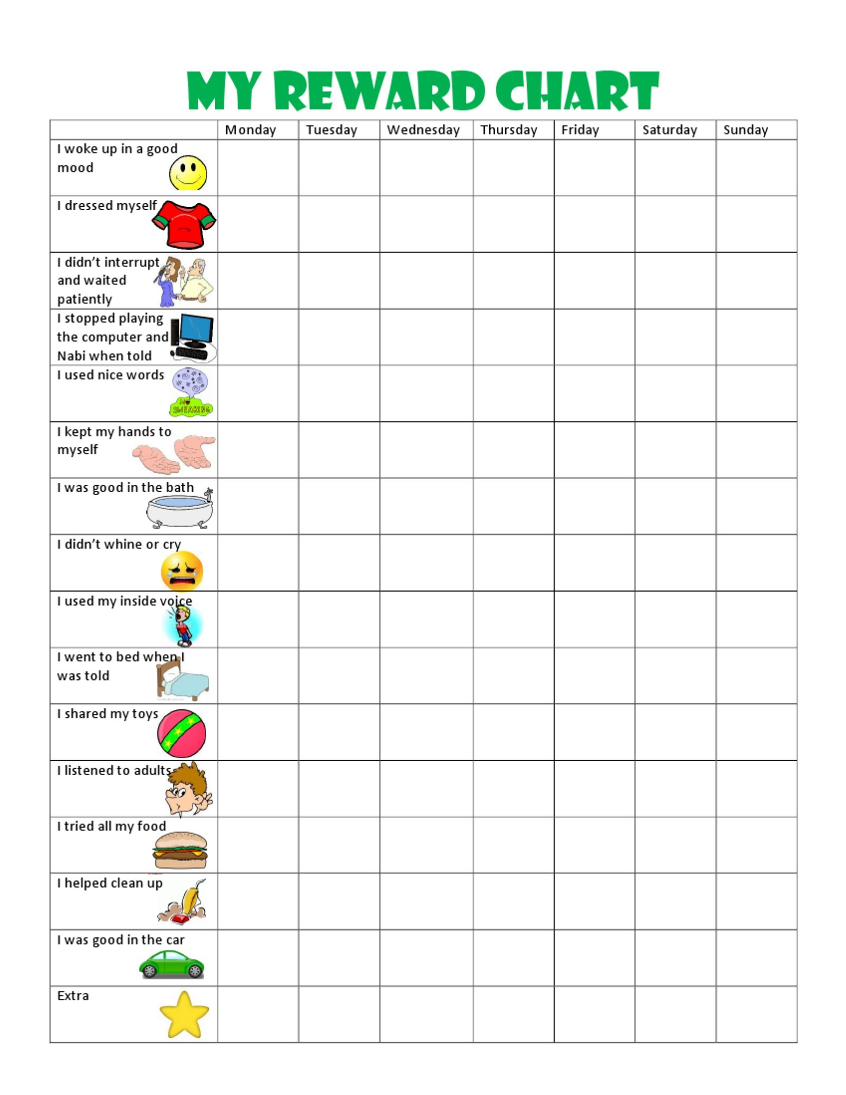 Printable Behavior Charts For Toddlers  Yatay for Free Printable Behavior Charts For Kindergarten