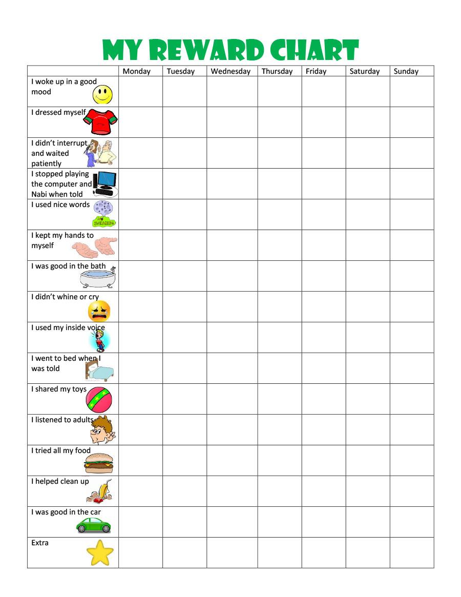 Printable Behavior Charts For Toddlers  Yatay with regard to Free Printable Behavior Charts For Kindergarten
