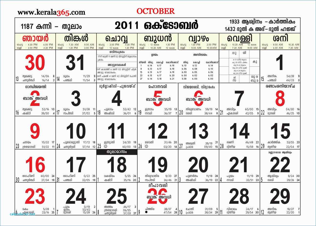 Printable October 2018 Calendar Malayalam  Free Printable with regard to October 2018 Calendar Malayalam
