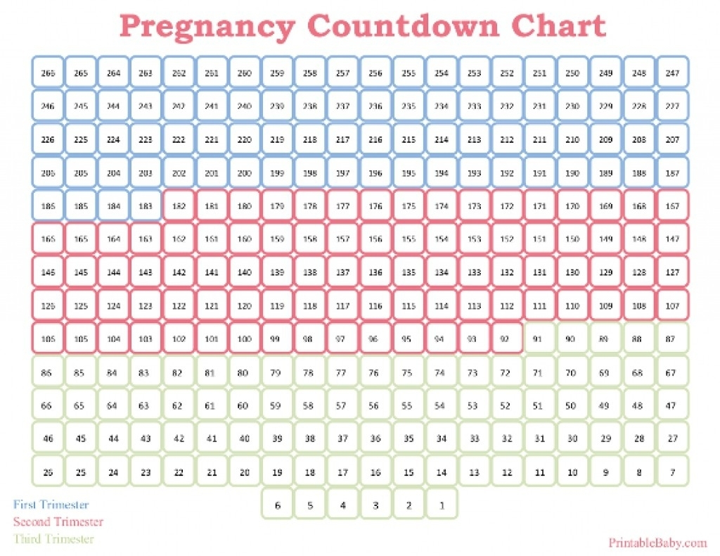 Printable Pregnancy Calendar Printable Online Calendar 1 On pertaining to Printable Pregnancy Calendar