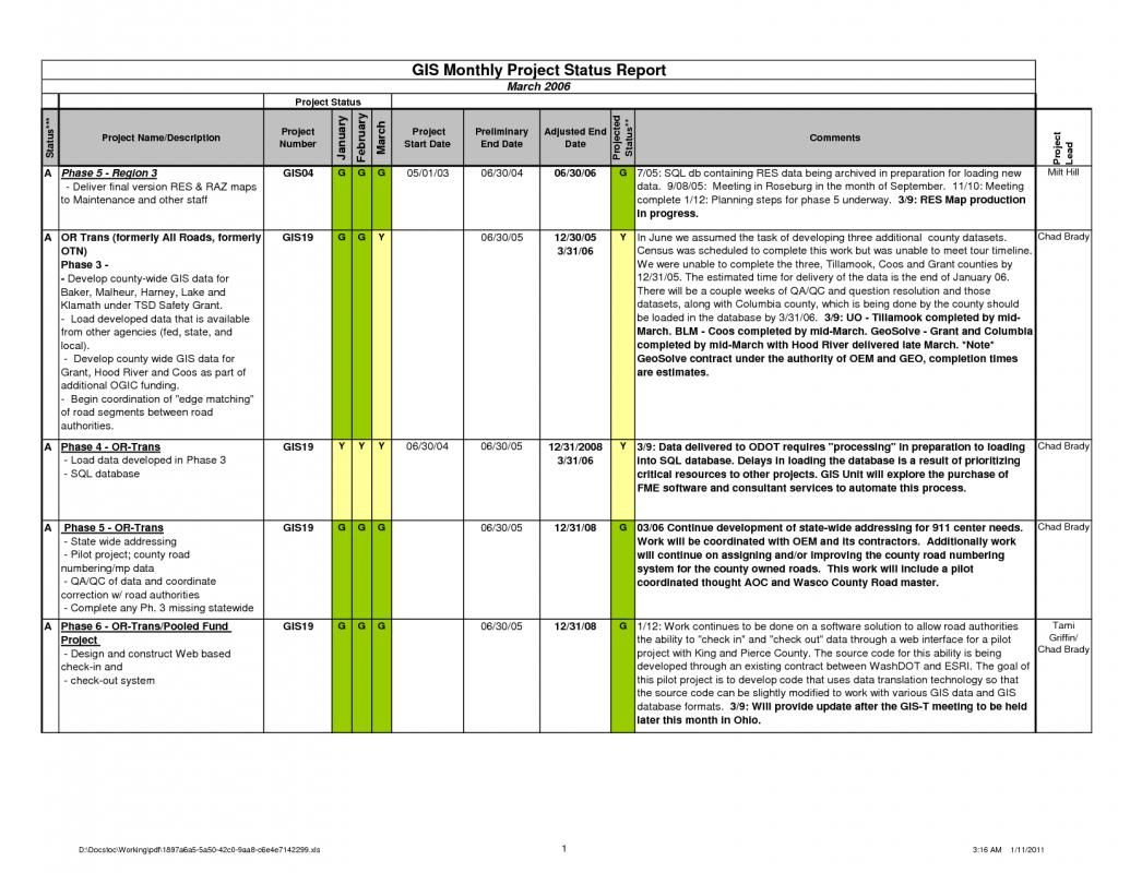 Project Progress Report Template | Event Planning Checklist intended for Event Planning Template Excel