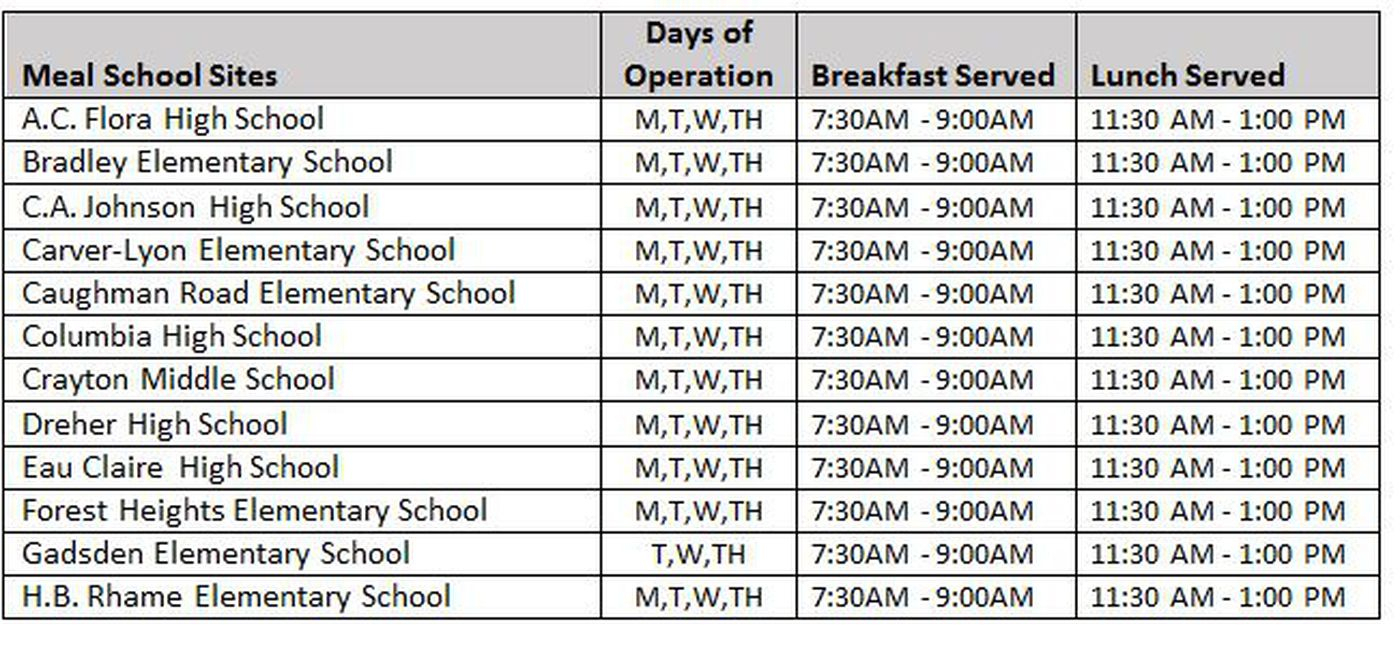 Richland One School District To Offer Free Meals To Students pertaining to Richland 1 Calendar