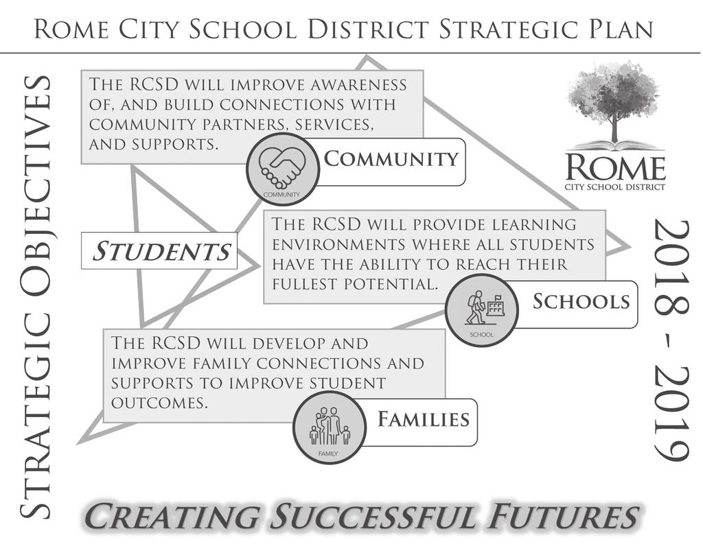 Rome City School District  Pdf Free Download inside Appoquinimink School District Calendar