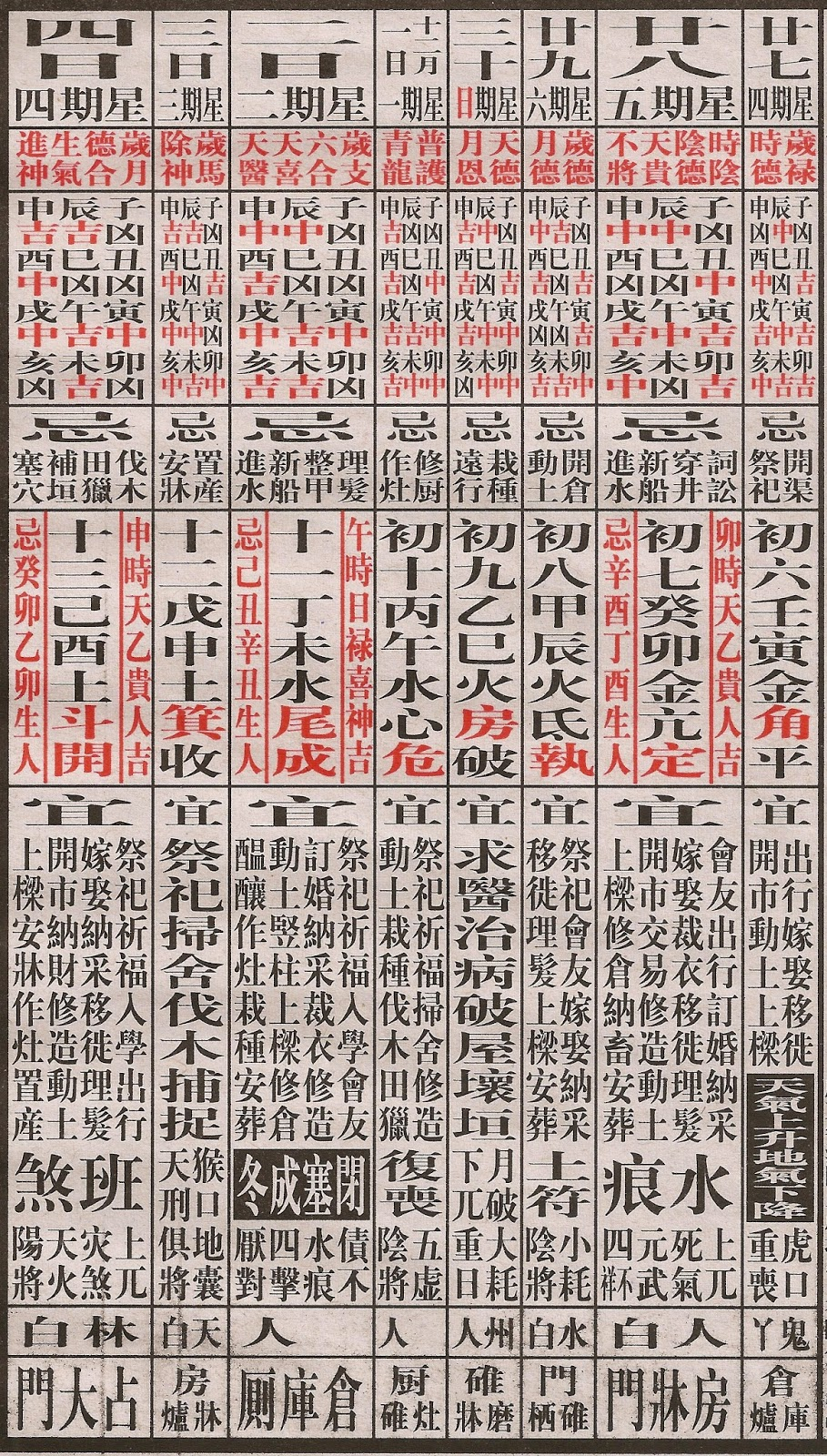 Round And Square: November 2014 pertaining to What Is The Lunar Calendar Date Today