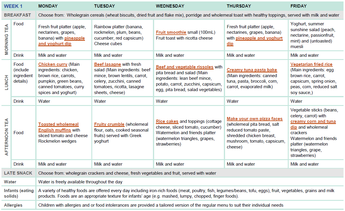 Sample Twoweek Menu For Long Day Care | Healthy Eating with Cycle Menu Template