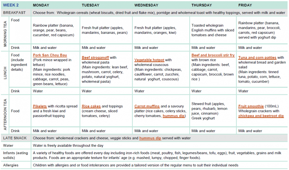 Sample Twoweek Menu For Long Day Care | Healthy Eating within Cycle Menu Template