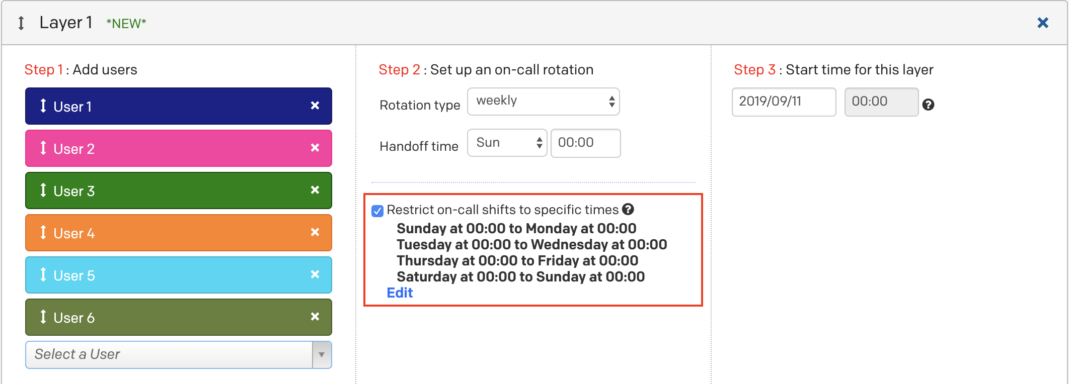 Schedule Examples throughout Sunday Through Saturday Schedule Template