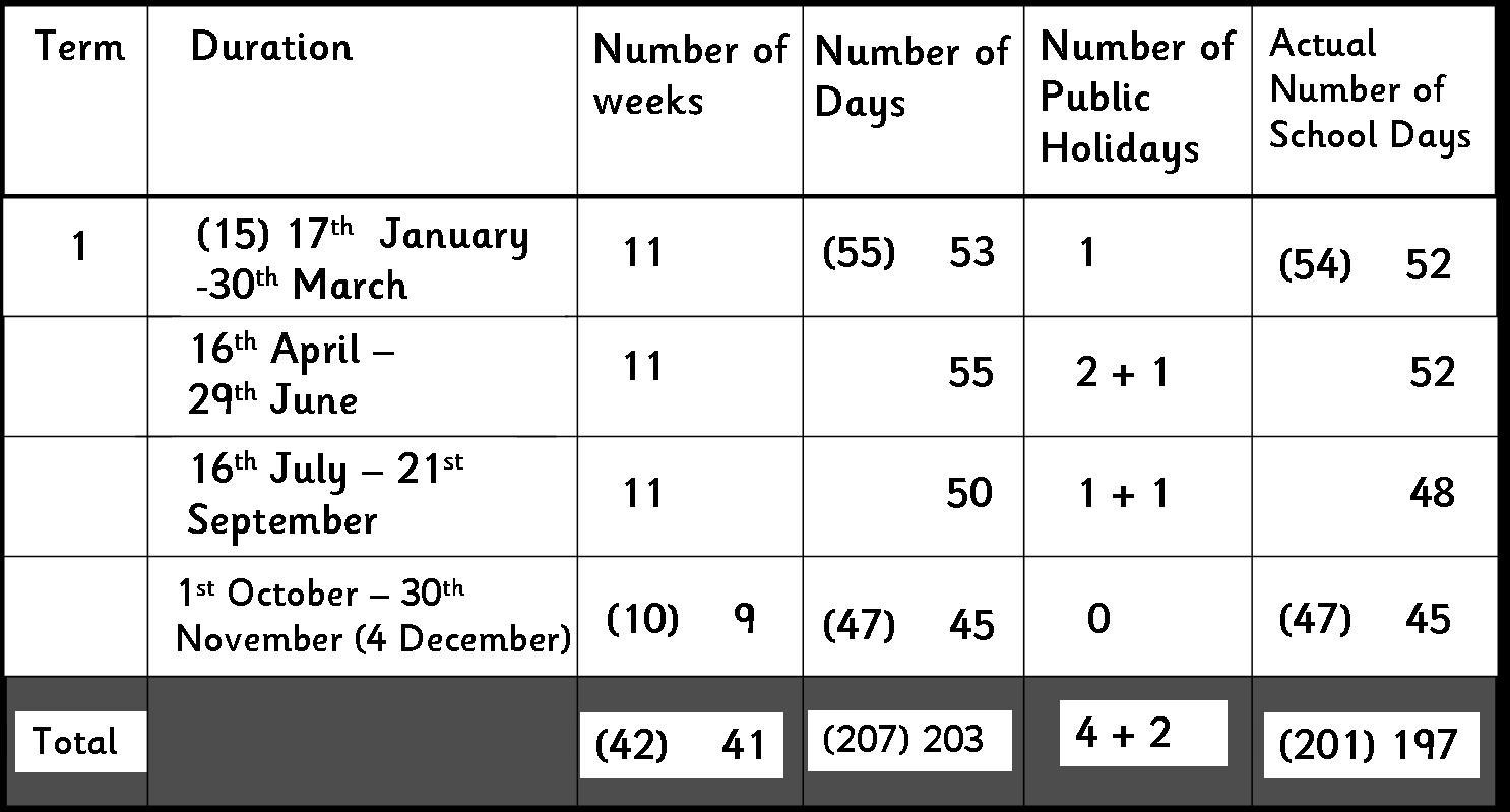 School Calendar For The Year 2007   Khensani Primary School for Eastern Cape School Calendar