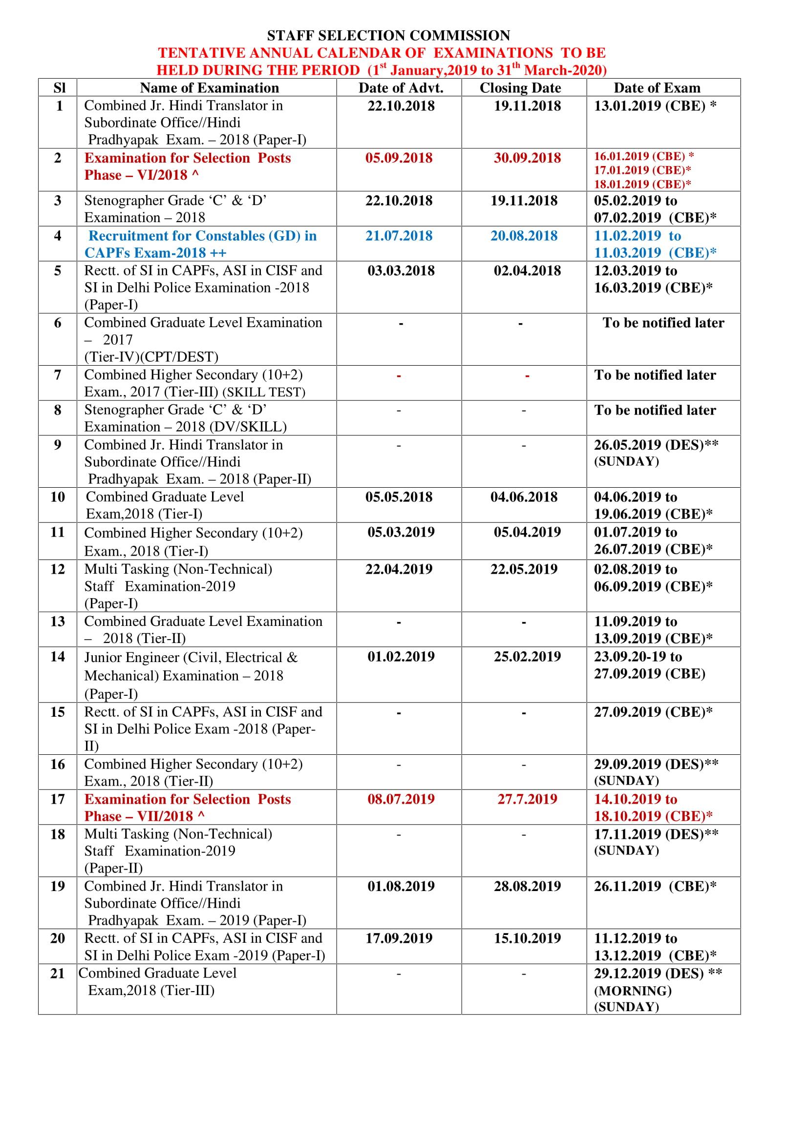Ssc Annual Calendar 2019  2020, All Exam Dates 1St January in Bihar Govt Calendar 2020 Pdf