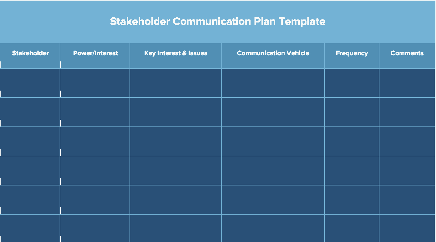Stakeholder Analysis And Mapping: Getting Started Smartsheet in Smartsheet Stakeholder Analysis