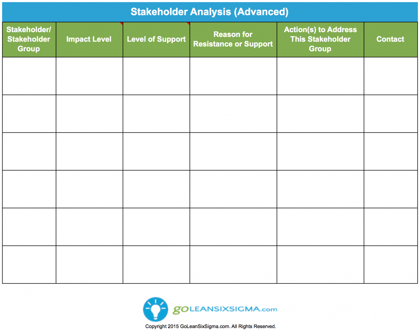 Stakeholder Analysis Template Six Sigma with Smartsheet Stakeholder Analysis