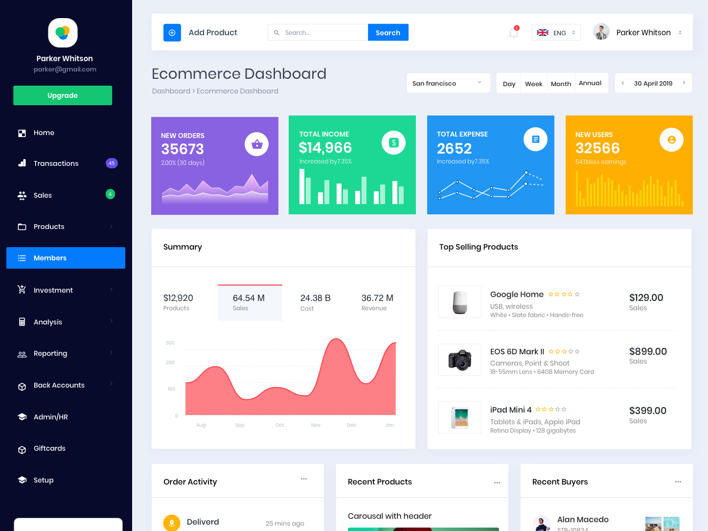 Star Ecommerce Dashboard By Rafzin P On Dribbble for Bootstrap 4 Calendar Icon