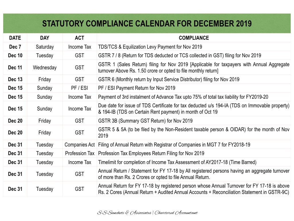 Statutory Compliance Calendar For December 2019  S S with regard to Compliance Calendar Under Companies Act 2013