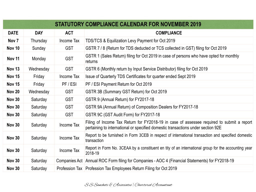 Statutory Compliance Calendar For November 2019  S S with regard to Compliance Calendar Under Companies Act 2013