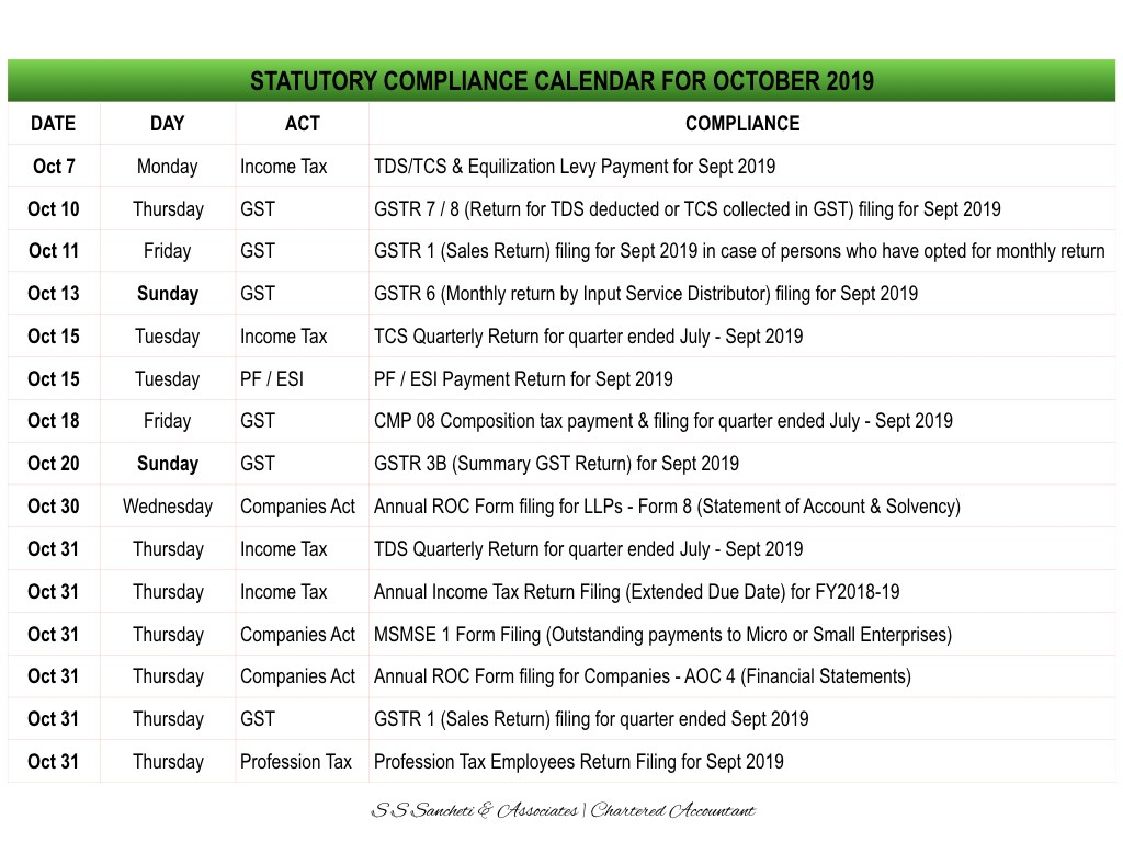 Statutory Compliance Calendar For Oct 2019  S S Sancheti regarding Compliance Calendar Under Companies Act 2013