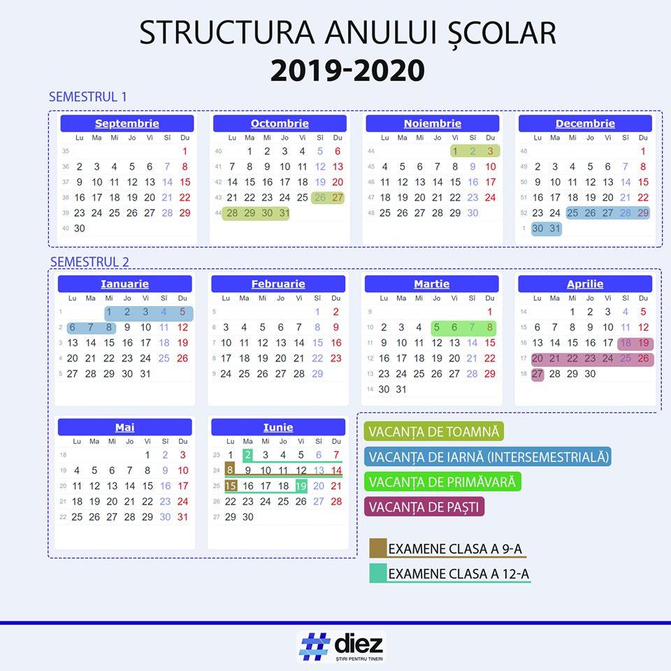 Structura Anului Școlar: Orarul Lecțiilor Şi Al Vacanțelor regarding Calendar Martie 2020