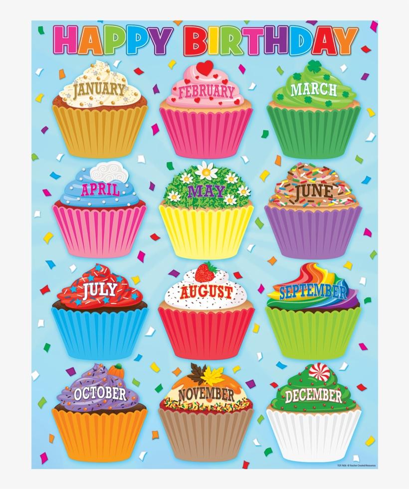 Tcr7626 Cupcakes Happy Birthday Chart Image  Cupcakes For in Free Printable Cupcake Birthday Chart