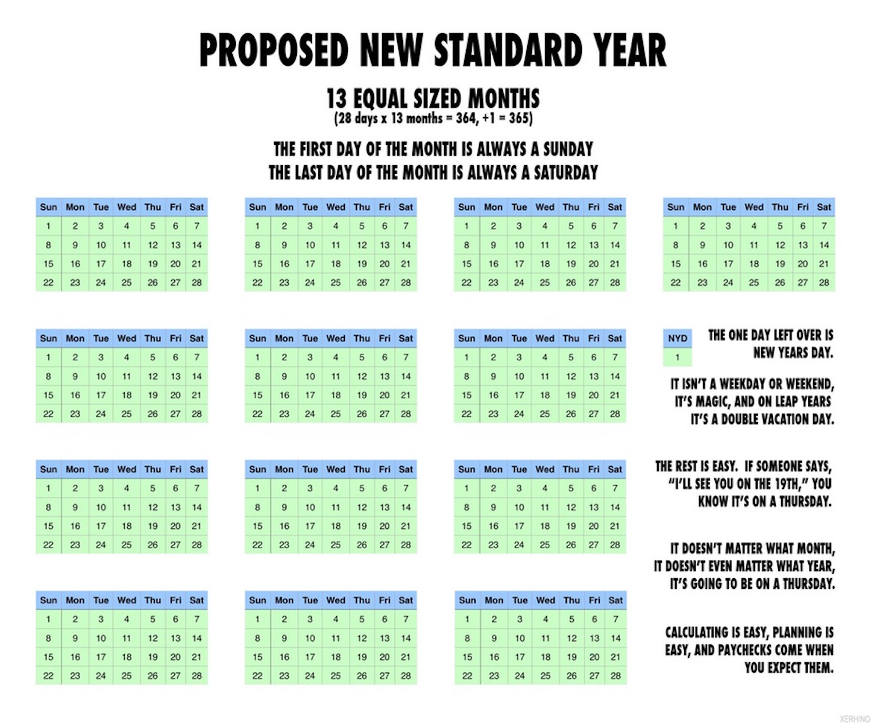 This 13Month Calendar Proposal On Reddit Would Make Our intended for 13 Month Calendar Reddit