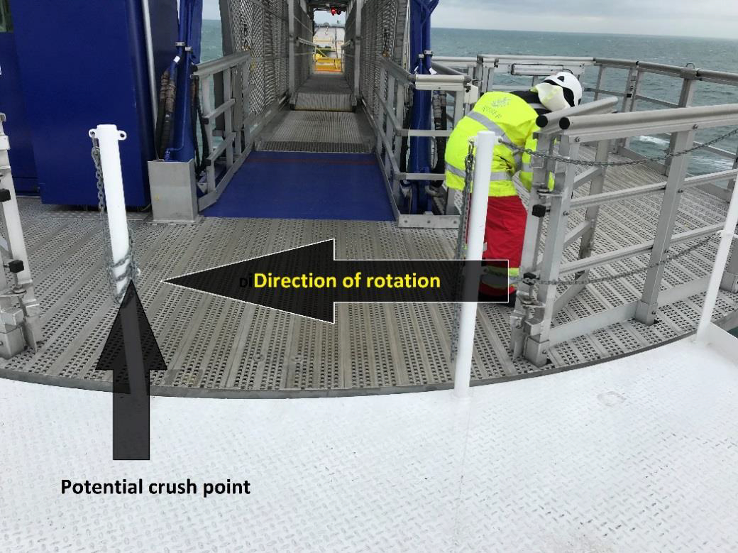 Transferee Stepping From Gangway To Staircase During regarding Offshore Rotation Calendar