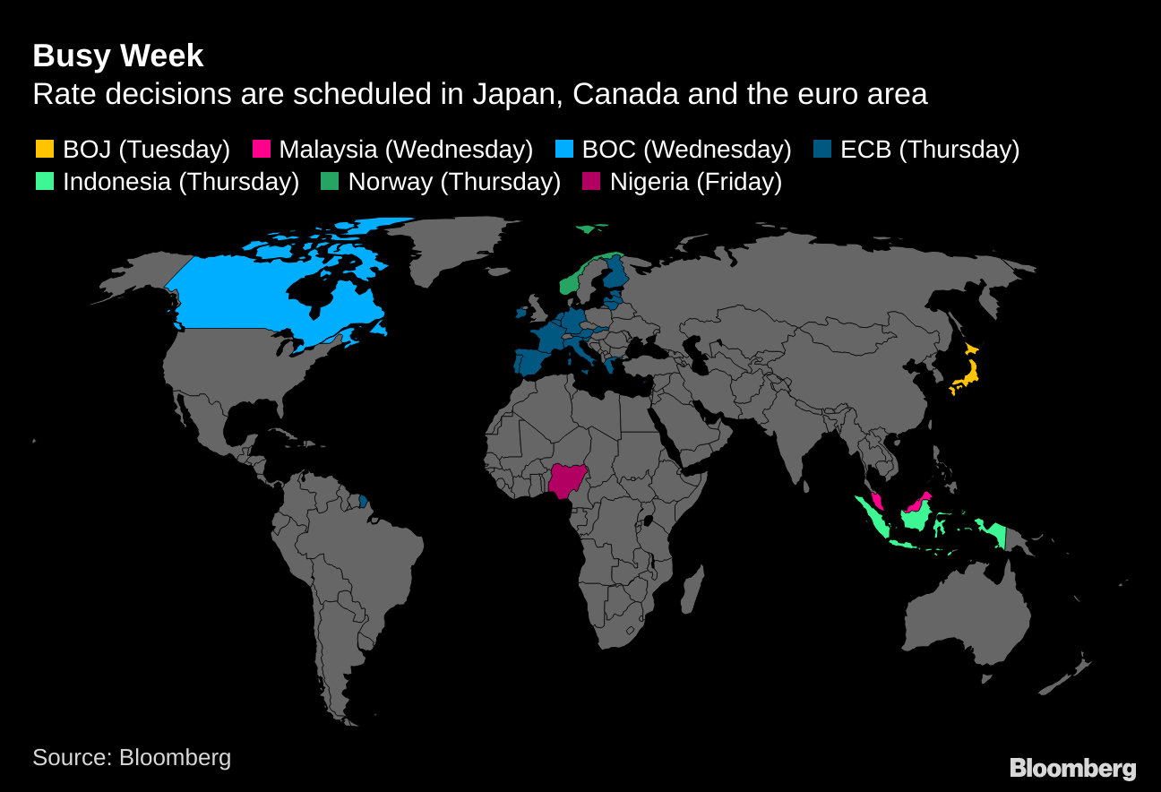 Trio Of G7 Central Banks May Set Tone For 2020: Eco Week inside Bloomberg Eco Calendar