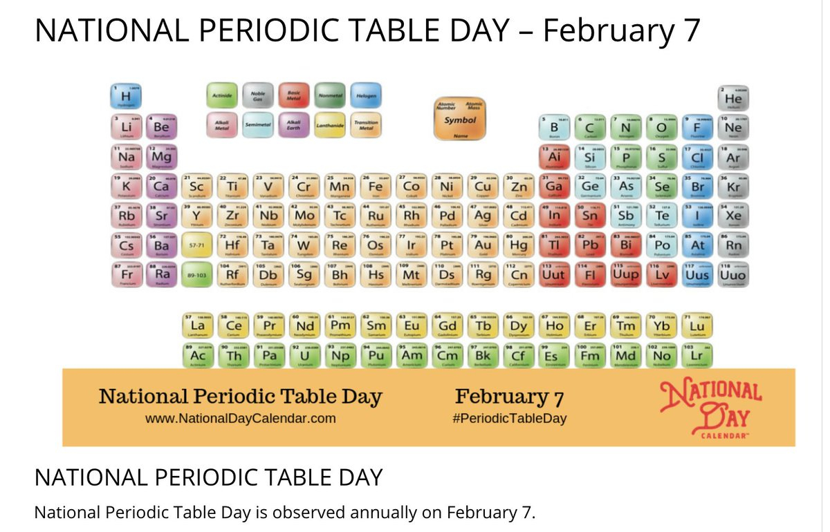 "Ualberta Chemistry On Twitter: ""happy National Periodic with regard to Jh Picard Calendar"