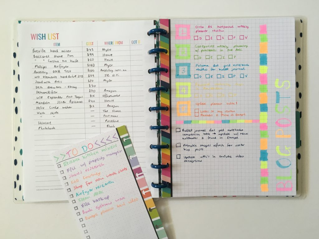 Weekly Spread Using The Happy Planner 'planner Babe' Inserts intended for All About Planners