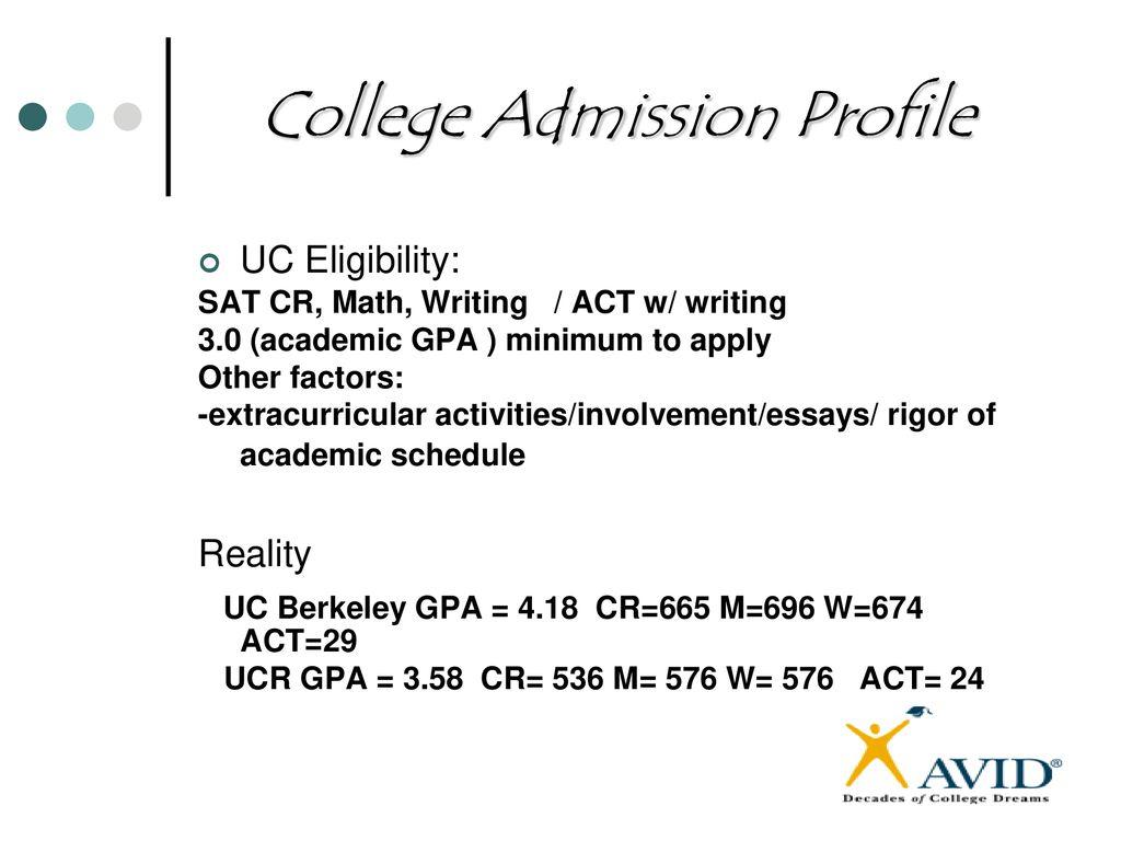Welcome To Avid Parentstudent Night!  Ppt Download pertaining to Uc Berkeley Academic Schedule