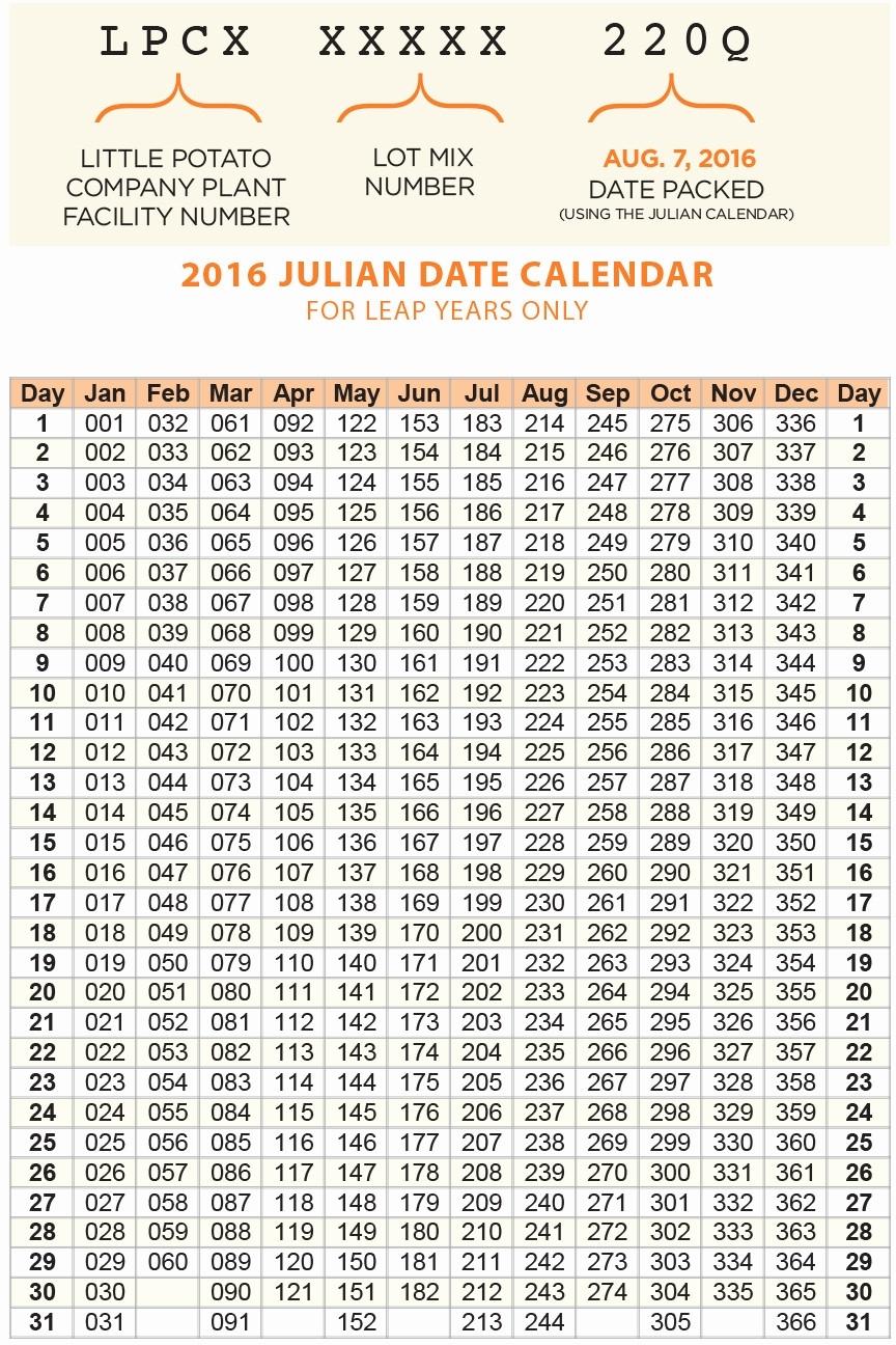 What Is Julian Date Calendar  Calendar Inspiration Design in Julian Date Calendar 2018