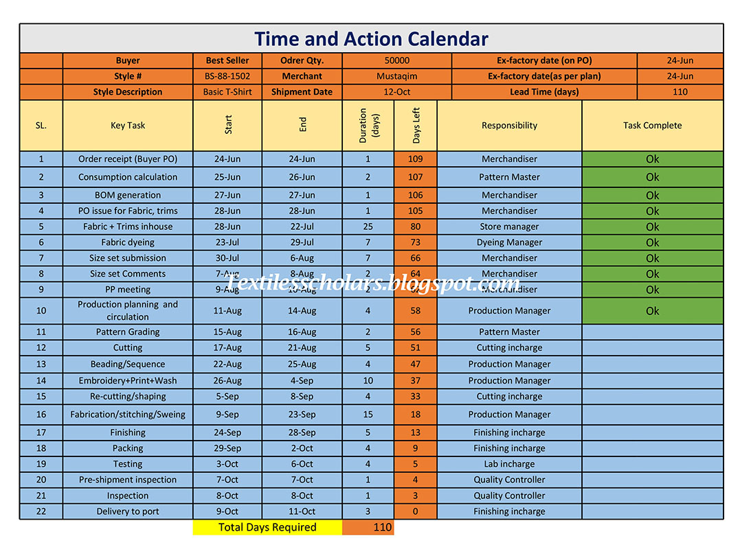 What Is Lead Time | Time And Action Calendar | How To intended for Time And Action Calendar