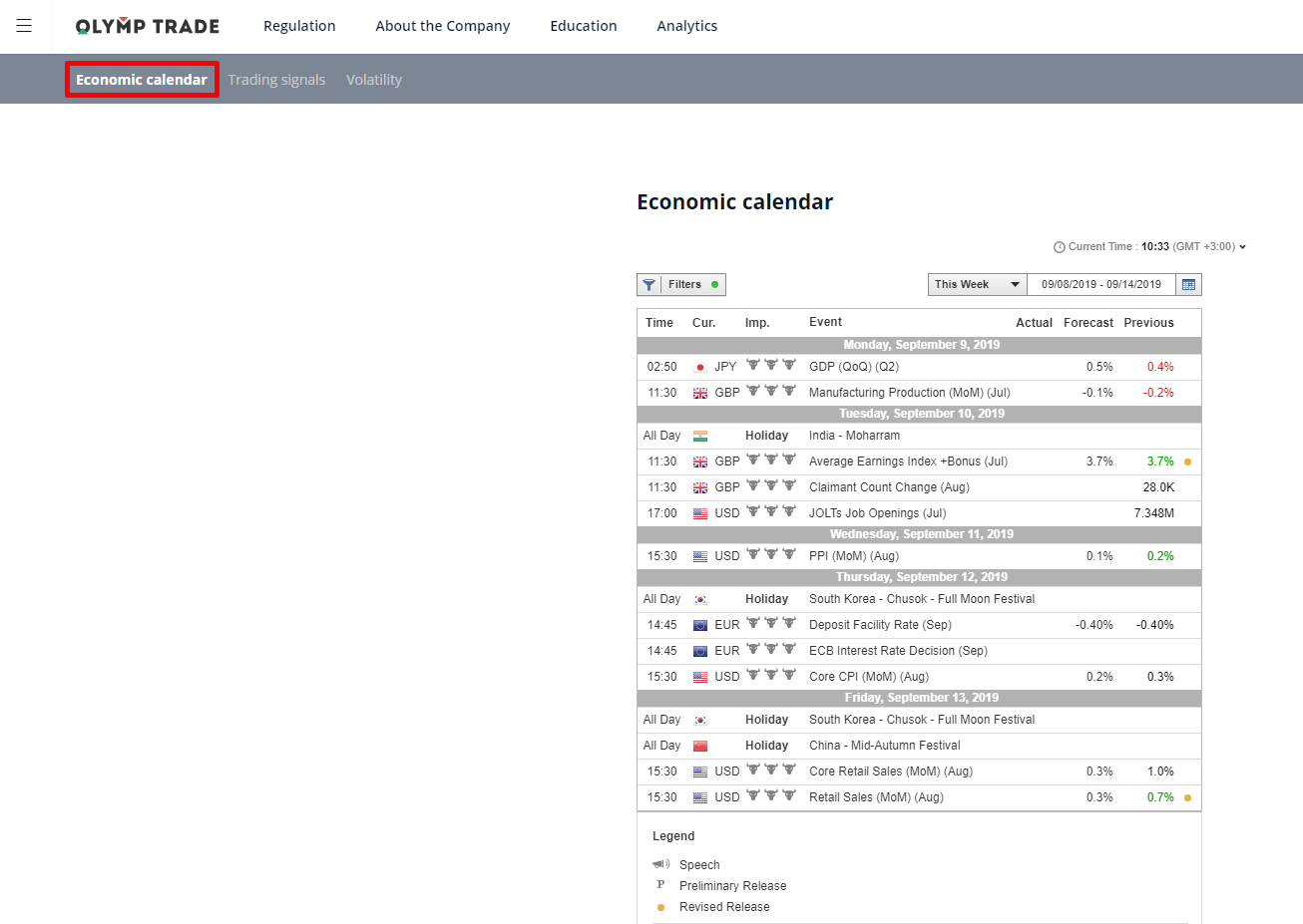 What Is The Economic Calendar And What Is It For?  Official pertaining to Olymp Trade Economic Calendar