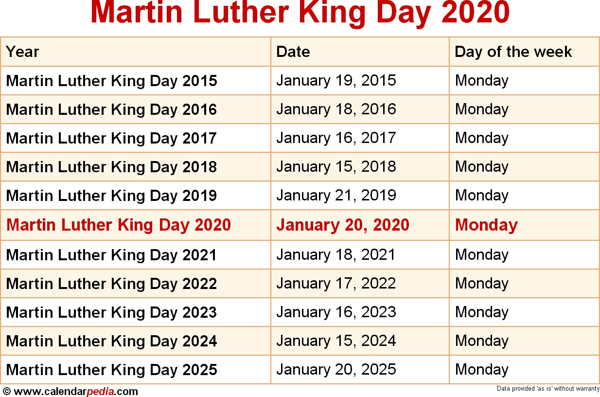 When Is Martin Luther King Day 2020? in Three Kings Day 2021