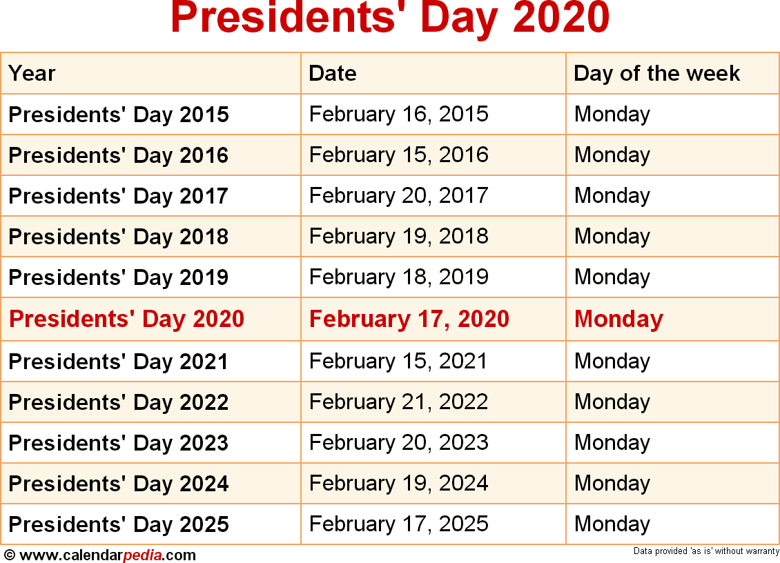 When Is Presidents' Day 2020? Dates Of Presidents' Day inside Three Kings Day 2021