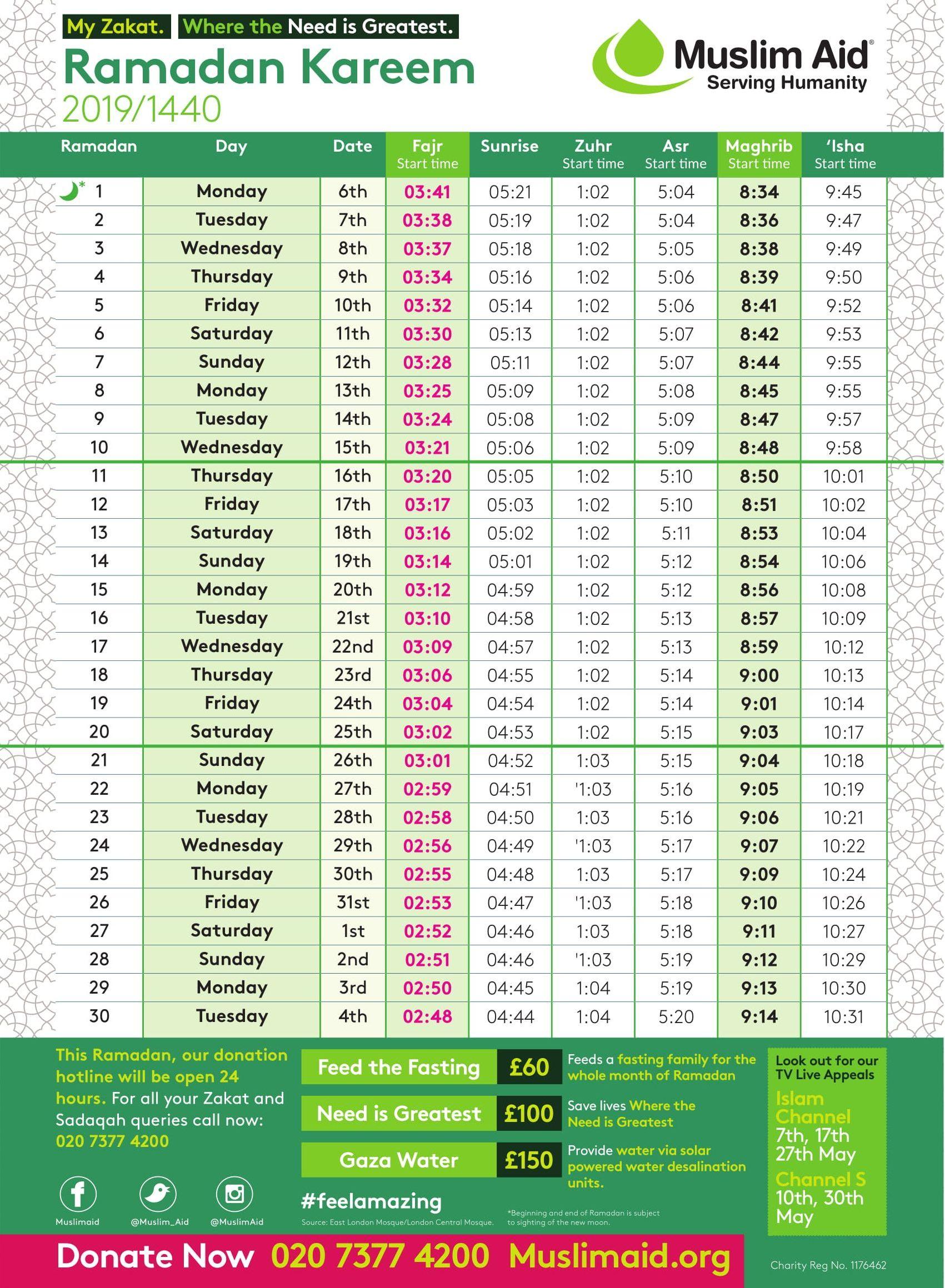 When Is Ramadan 2019?  Ramadan Timetable 2019 within Isha Usa Calendar