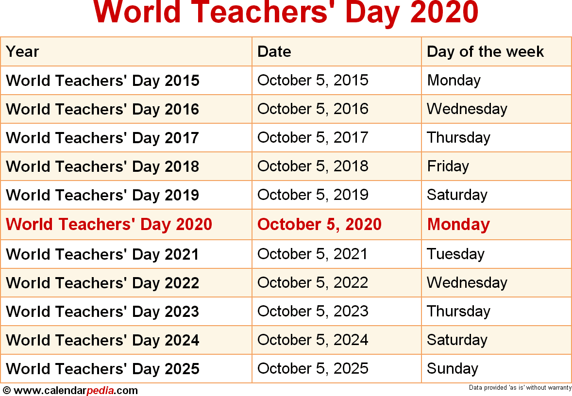 When Is World Teachers' Day 2020? pertaining to Mauritius School Calendar 2020