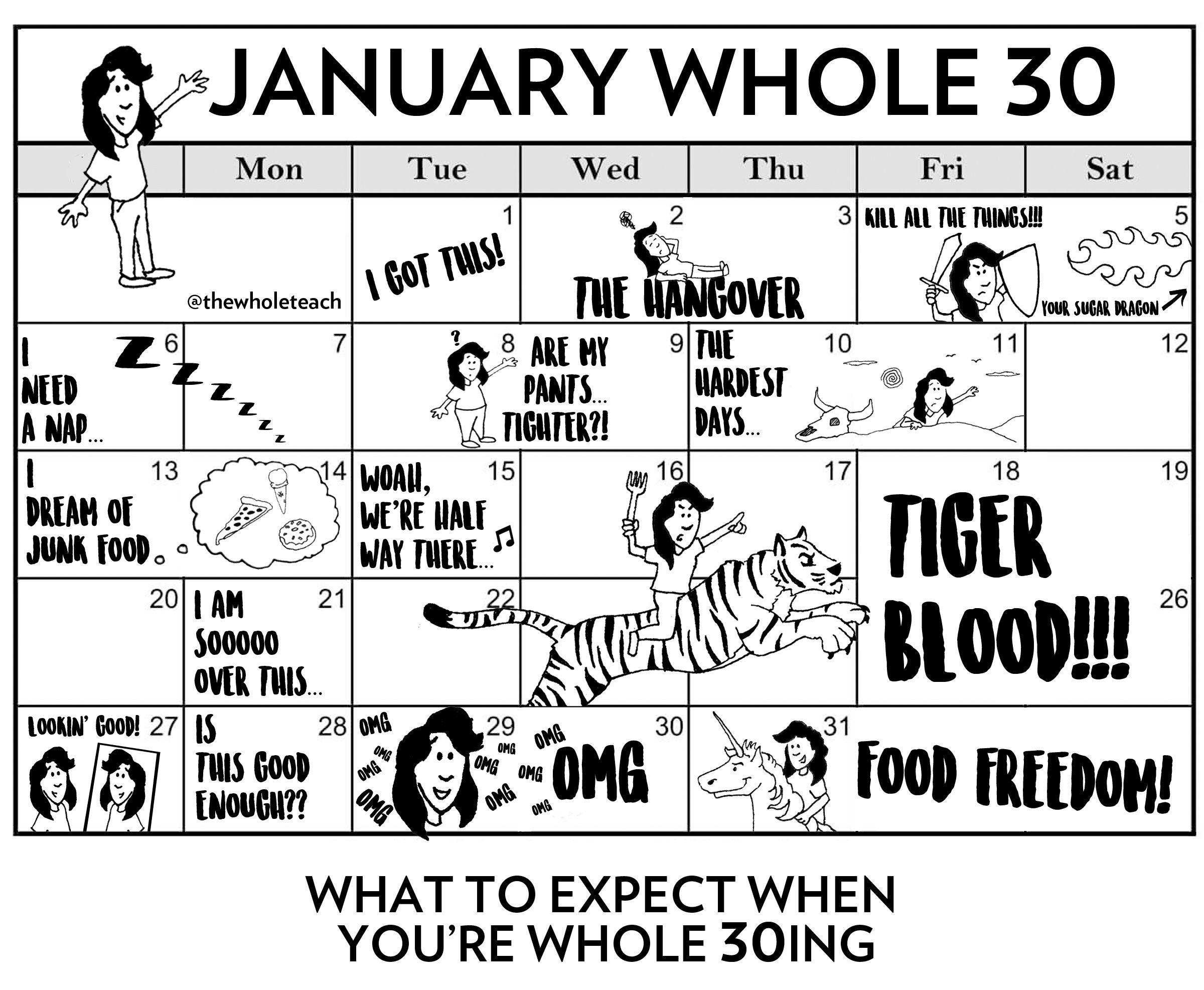 Whole 30 Calendar In 2020 | Whole 30, Calendar, 30Th with regard to Printable Whole 30 Calendar