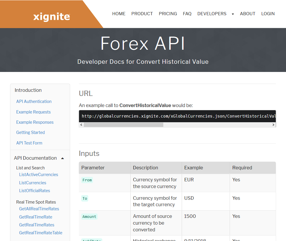 Xignite Convert Historical Value Api (Overview throughout Forex Calendar Api