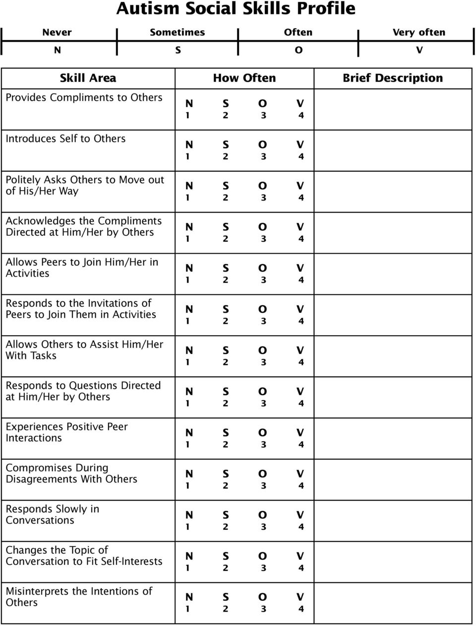Autism Social Skills Profile  Pdf Free Download inside Autism Social Skills Profile Scoring