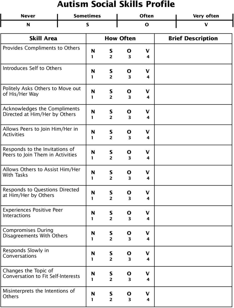 Autism Social Skills Profile  Pdf Free Download inside Autism Social Skills Profile Scoring