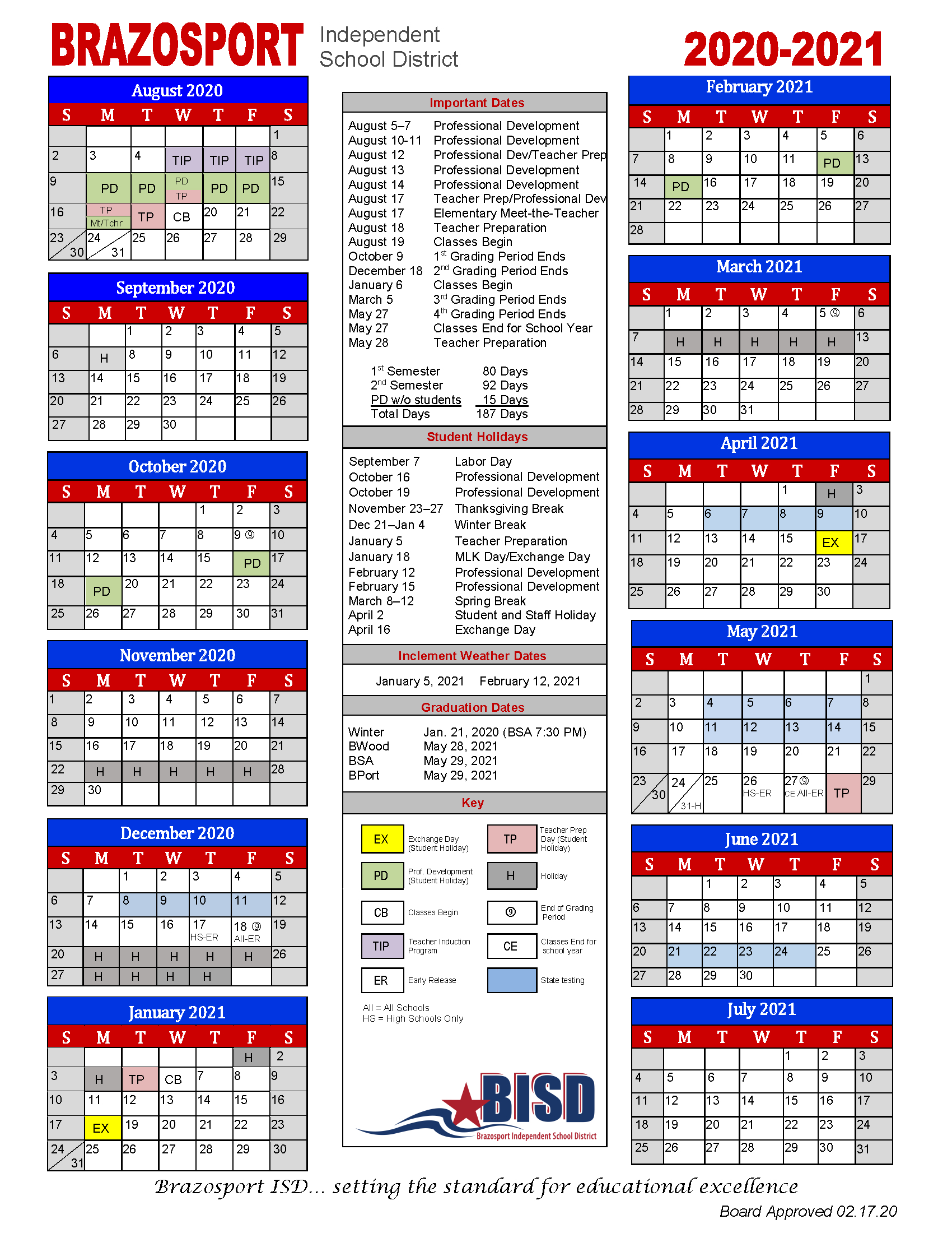 Board Approves 20202021 School Calendar  Brazosport regarding Sfasu School Calendar