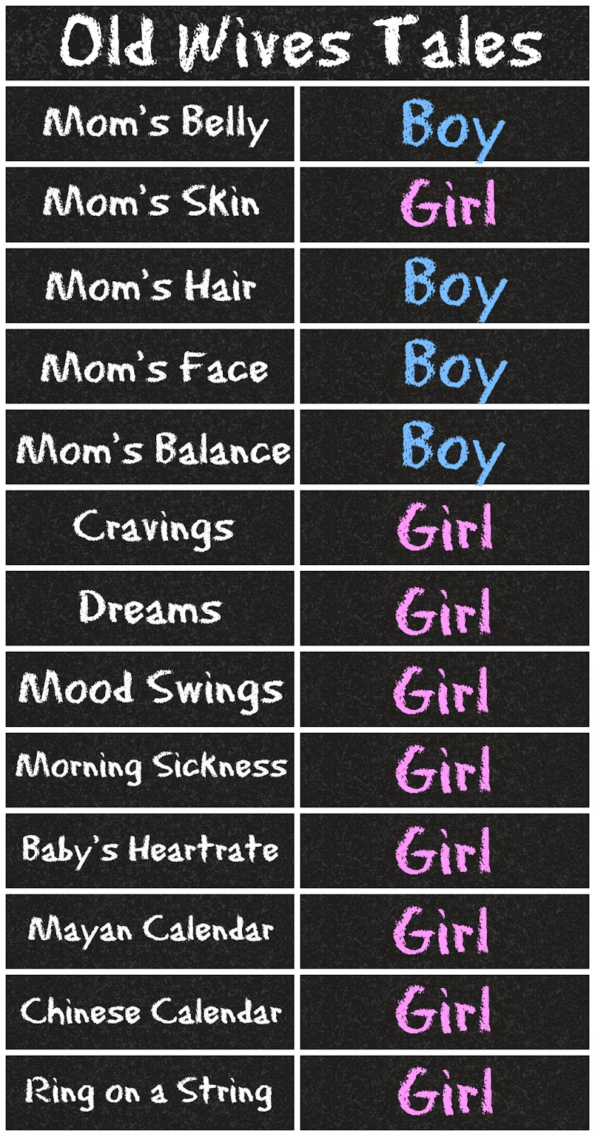 Buy Baby Girl Belly Shape Pictures inside Mayan Gender Predictor