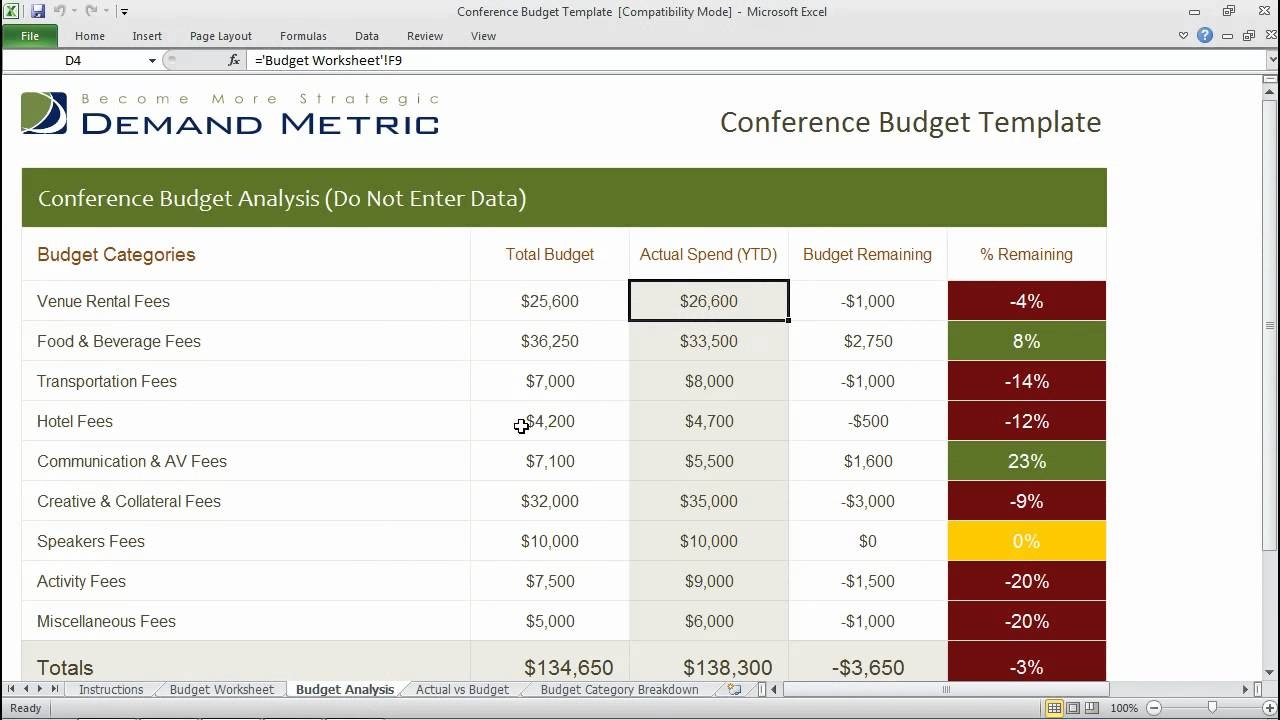 Conference Budget Template with Conference Planning Worksheet
