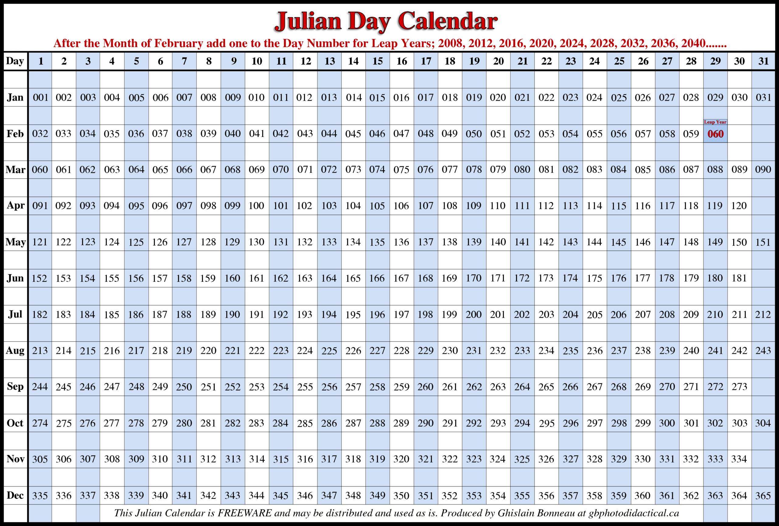 Convert Julian Date To Regular Date | Calendar For Planning for Convert From Julian Date To Calendar Date In Excel