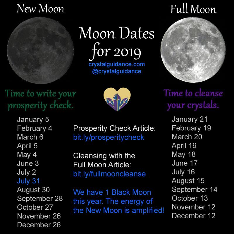 Crystal Guidance Article: Prosperity And Abundance within Isha Foundation Lunar Calendar