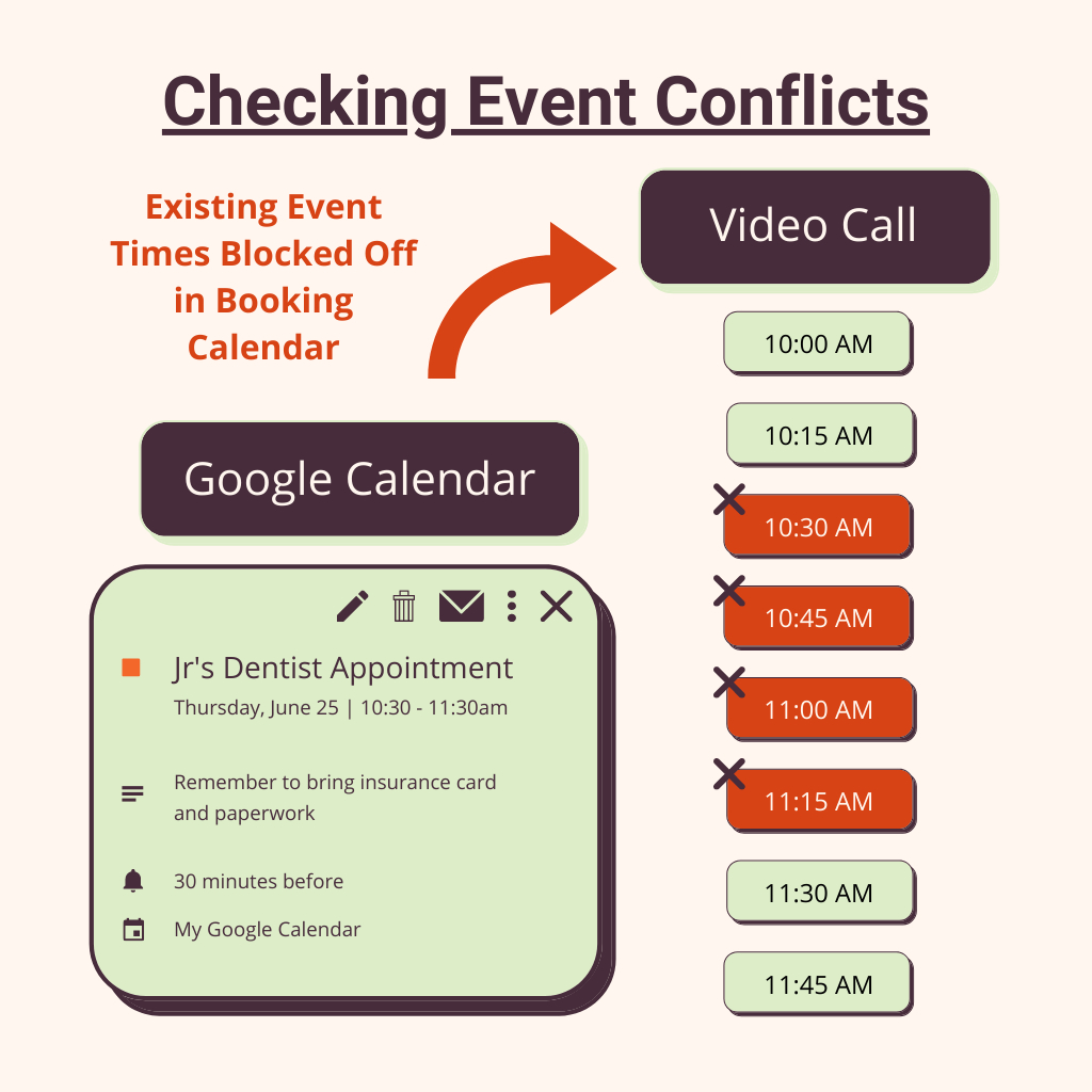 Google Calendar Sync | Simply Schedule Appointments with 15 Minute Time Slots Google Calendar
