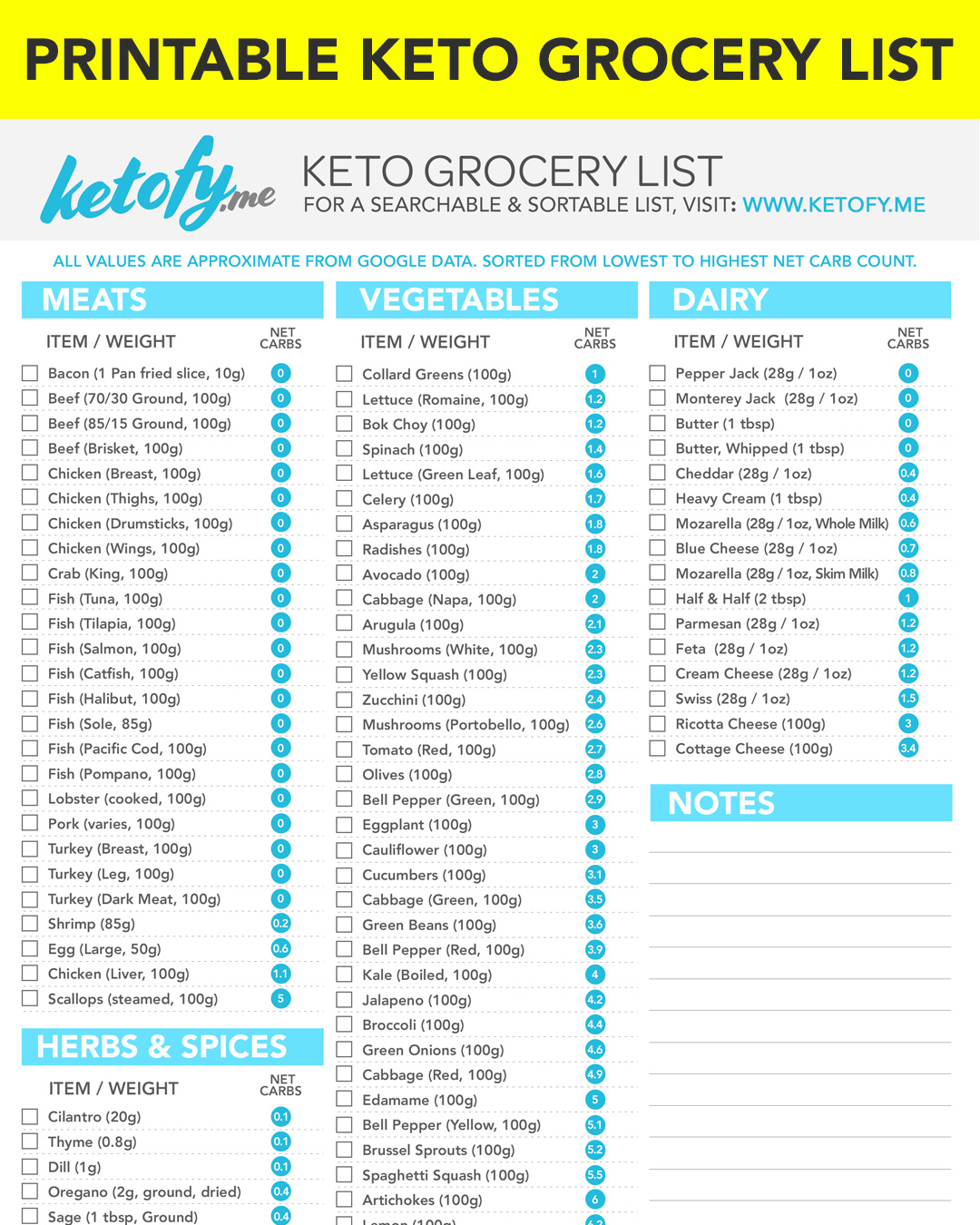 Keto ~ Fy Me | Cut Carbs, Not Flavor! • Ultimate Ketogenic pertaining to 100 Days Of Keto Calendar
