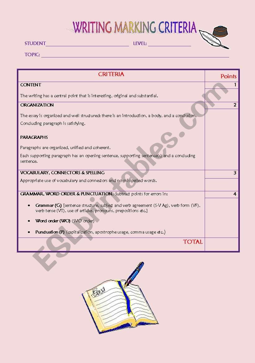 Mcgeer Criteria Worksheet | Printable Worksheets And regarding Mcgeer Criteria Worksheet