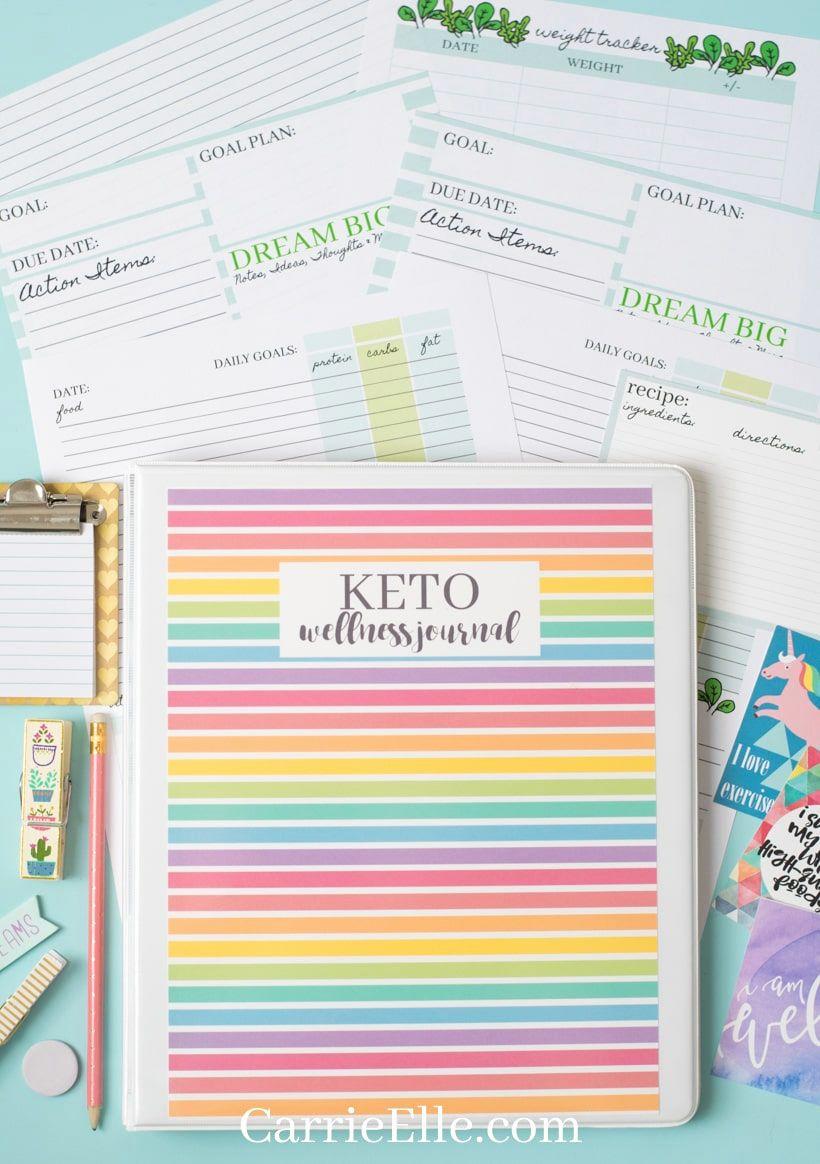 Pin On Printables Calendar intended for 100 Days Of Keto Calendar