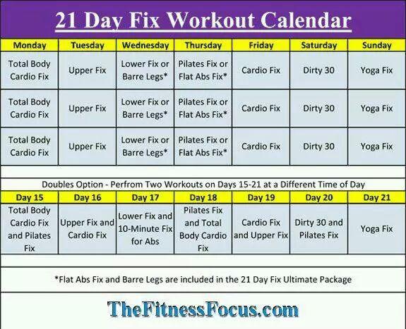 21 Day Fix | I Am A Fit Mom! within Piyo 21 Day Fix Hybrid Calendar