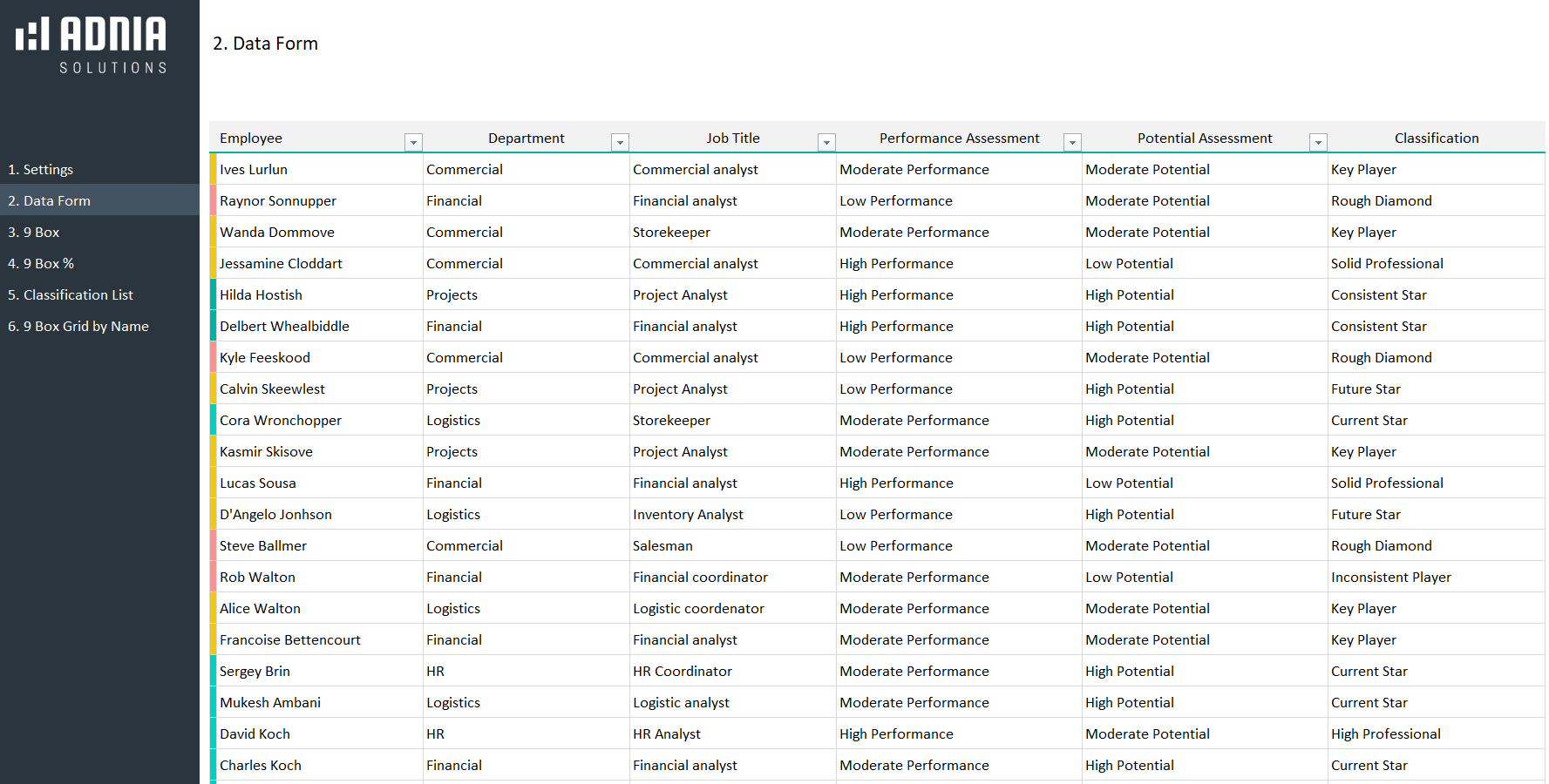 9 Box Grid Talent Management Template | Adnia Solutions in Talent Inventory Template