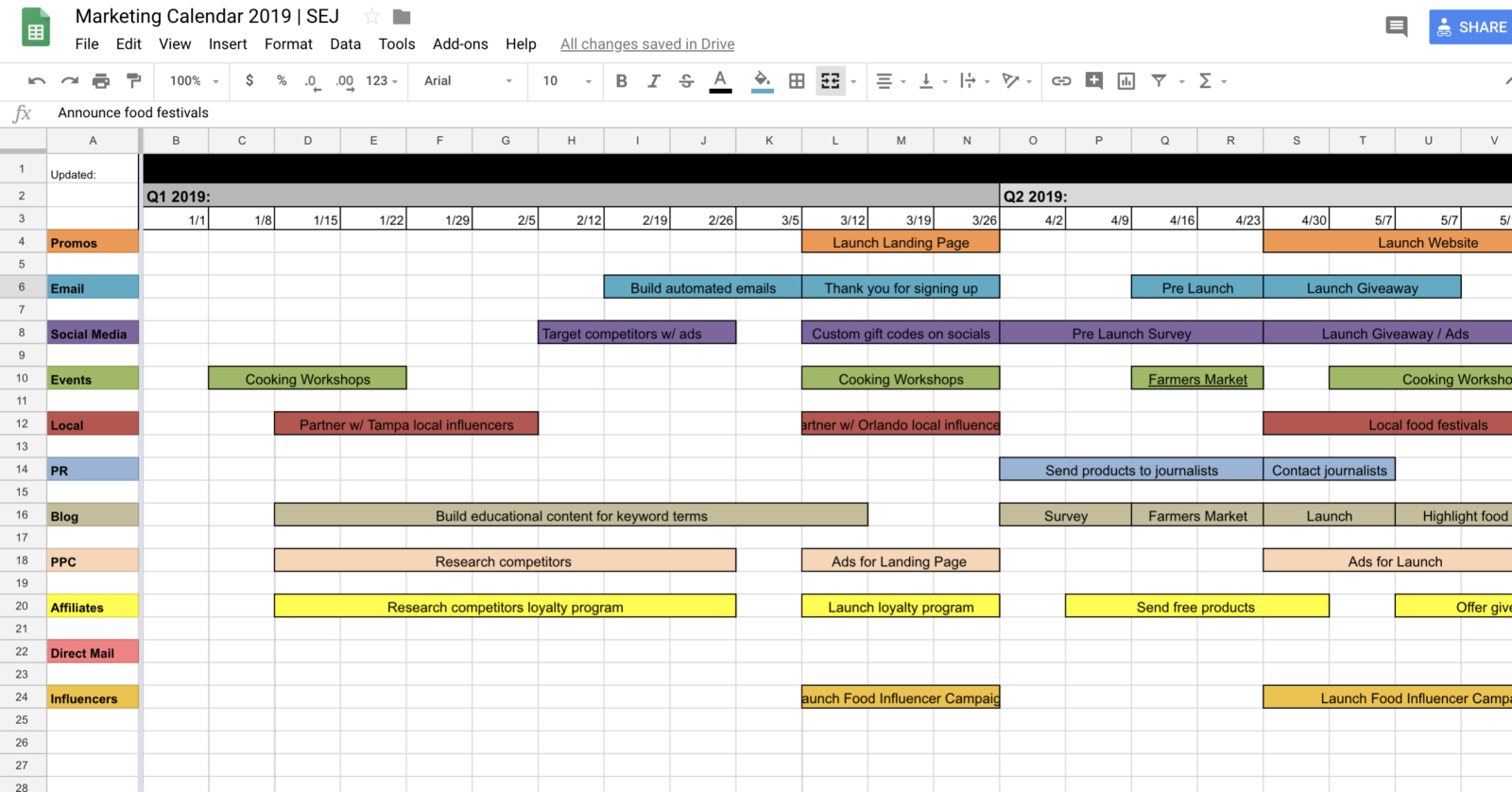 An Easy Guide To Creating Your Editorial Calendar For 2019 inside Time And Action Calendar Excel